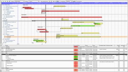 Dad aplikacje dedykowane programy na zamwienie aplikacje planowanie jest procesem dosy skomplikowanym dlatego te niejednokrotnie potrzebne s narzdzia wspomagajce do zarzdzania projaktami typu project ccuart Choice Image